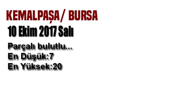 Bursa'da bugün hava durumu nasıl olacak? (10 Ekim salı)
