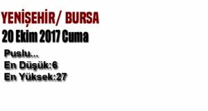 Bursa'da bugün hava durumu nasıl olacak? (20 Ekim Cuma)