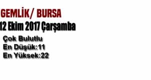 Bursa'da bugün hava durumu nasıl olacak? (12 Ekim 2017)
