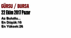 Bursa'da bugün hava durumu nasıl olacak? (22 Ekim Pazar)