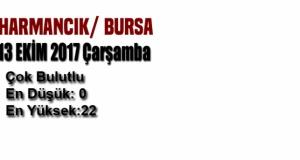 Bursa'da bugün hava durumu nasıl olacak? (13 Ekim 2017)