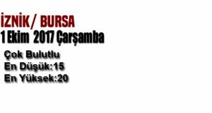 Bursa'da bugün hava nasıl olacak? (1 Ekim 2017 Pazar)