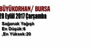 Bursa'da bugün hava nasıl olacak? (30 Eylül 2017 Perşembe)