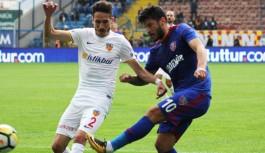 Karabükspor 1- 0 Kayserispor