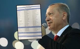 AK Parti'nin yeni MKYK'sı belli oldu