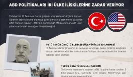 ABD'nin 15 Temmuz sonrası Türkiye'ye yönelik politikası