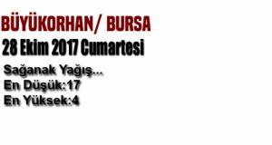 Bursa'da bugün hava durumu nasıl olacak? (28 Ekim 2017)