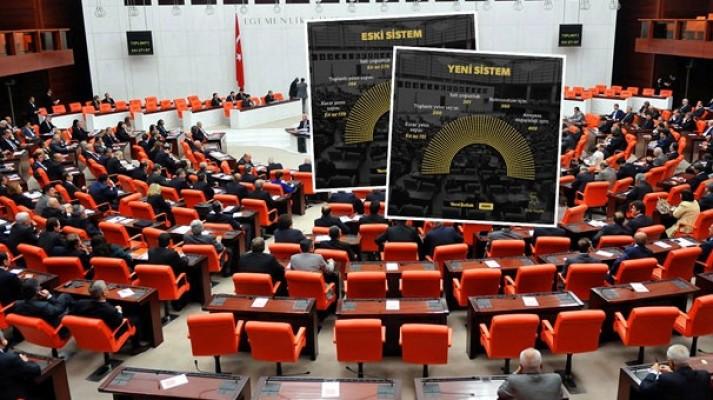Artık 276'da 367'de yok! Yeni sistemde Meclis nasıl işleyecek?