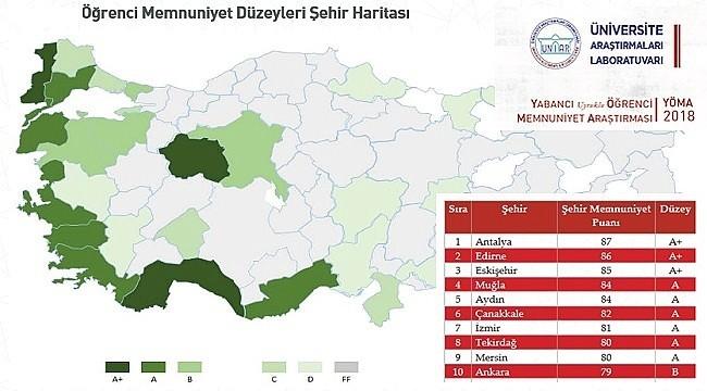 Öğrenci Dostu Üniversite Şehirleri sıralamasında Edirne 2. sırada
