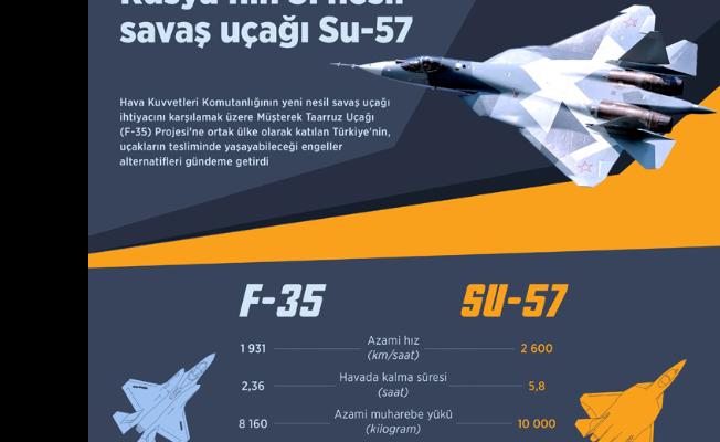 Türkiye'den yeni uçak hamlesi