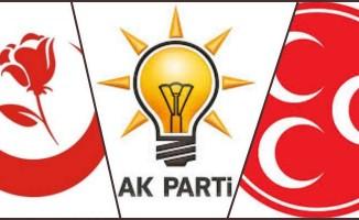 BBP Karacabey'de Cumhur İttifakını destekleyecek