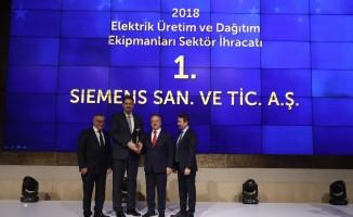 Siemens Türkiye 2018 yılında en çok ihracat yapan firma oldu